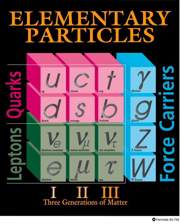 interaction of heavy charged particles with matter pdf