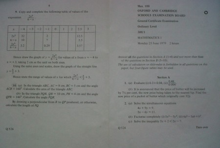 O-level Mathematics 1979 | In the Dark