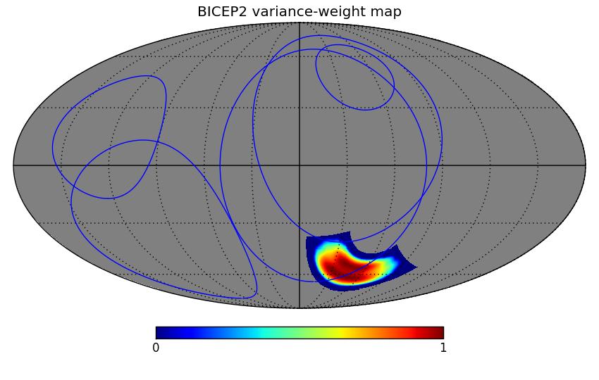 Planck versus BICEP2: Round One! (2/2)