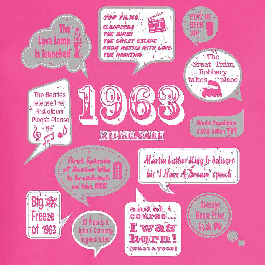 ea867da5b original_events-of-1963-51st-birthday-ladies-t-shirt
