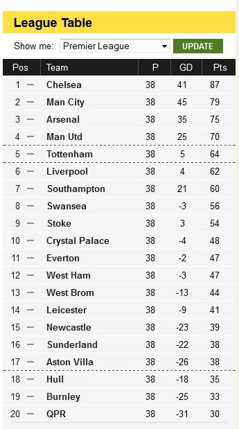 Premiership_League