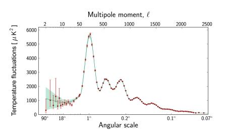 Planck_power_spectrum_orig