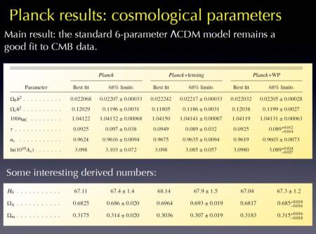 Planck_parameters