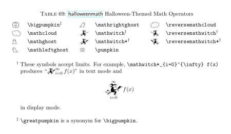 Halloween in LaTeX | In the Dark